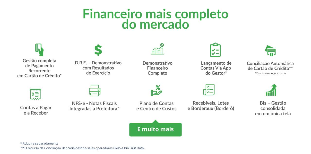 software financeiro para academia